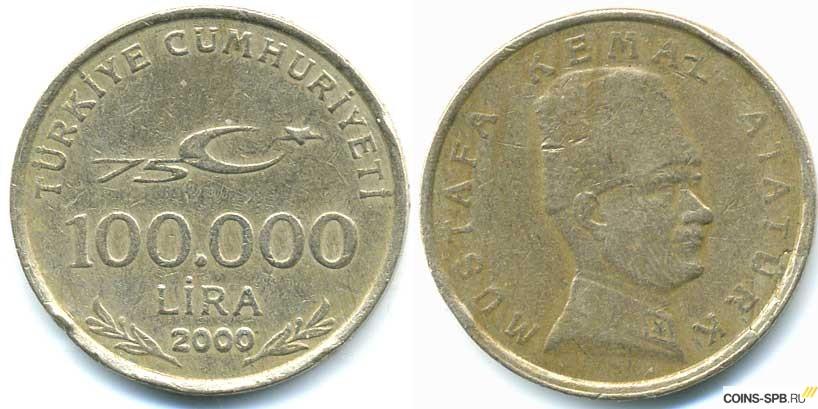 каталог стоимости монет царской россии смотреть бесплатно