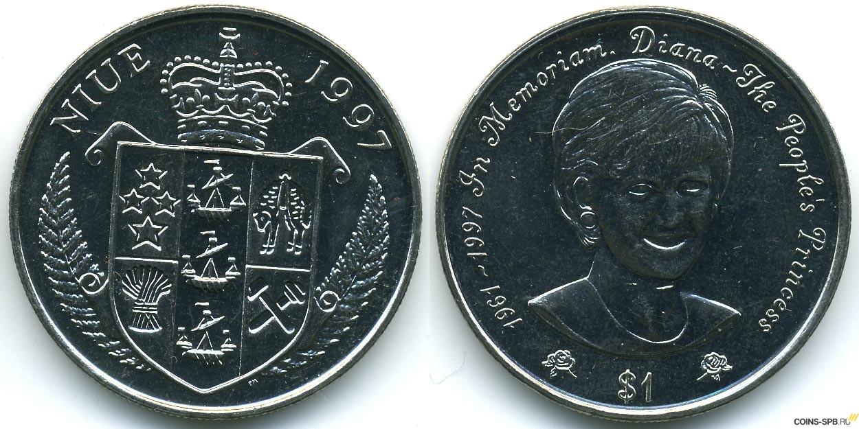 Курс доллара в 1997 году